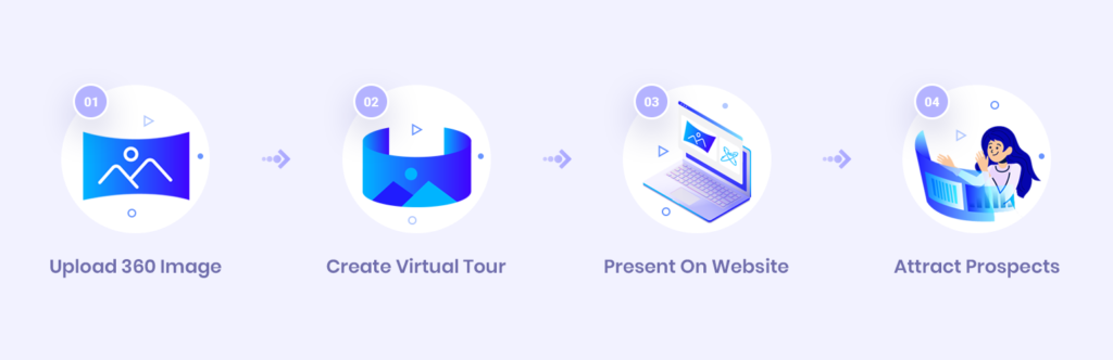 Getting started with WP VR