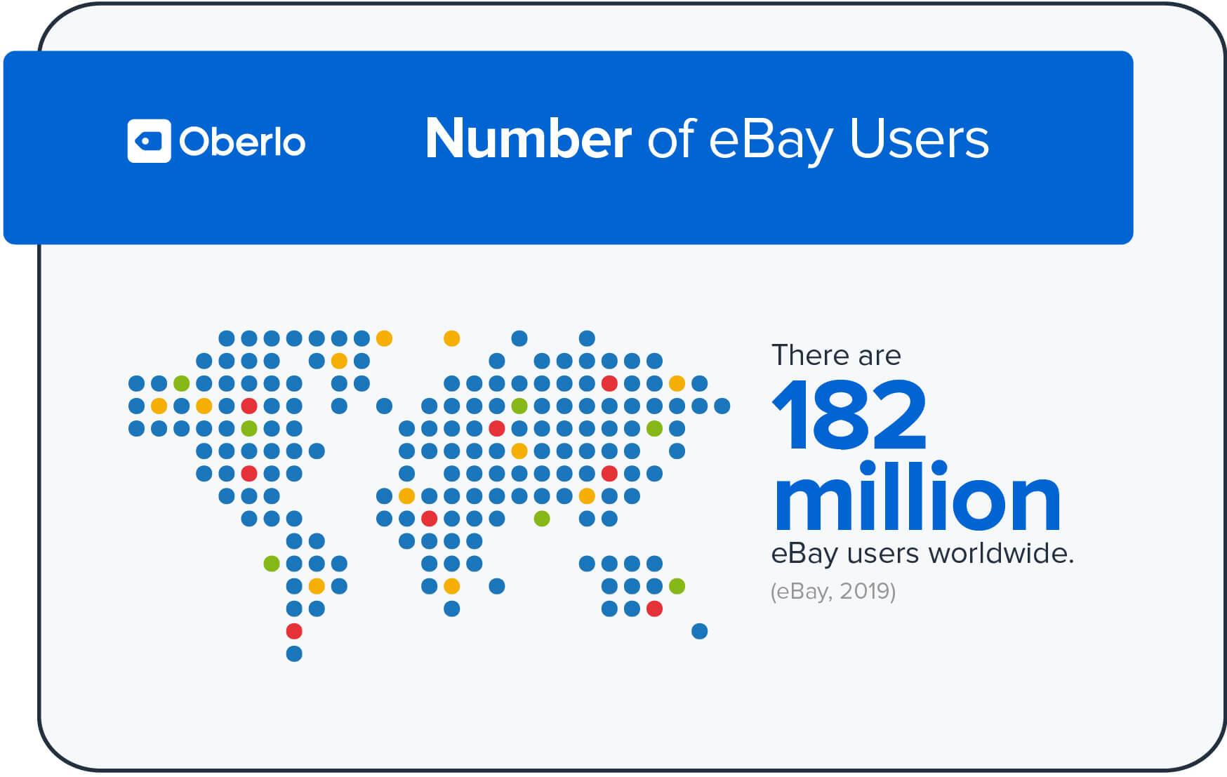 eBay 182 million daily users