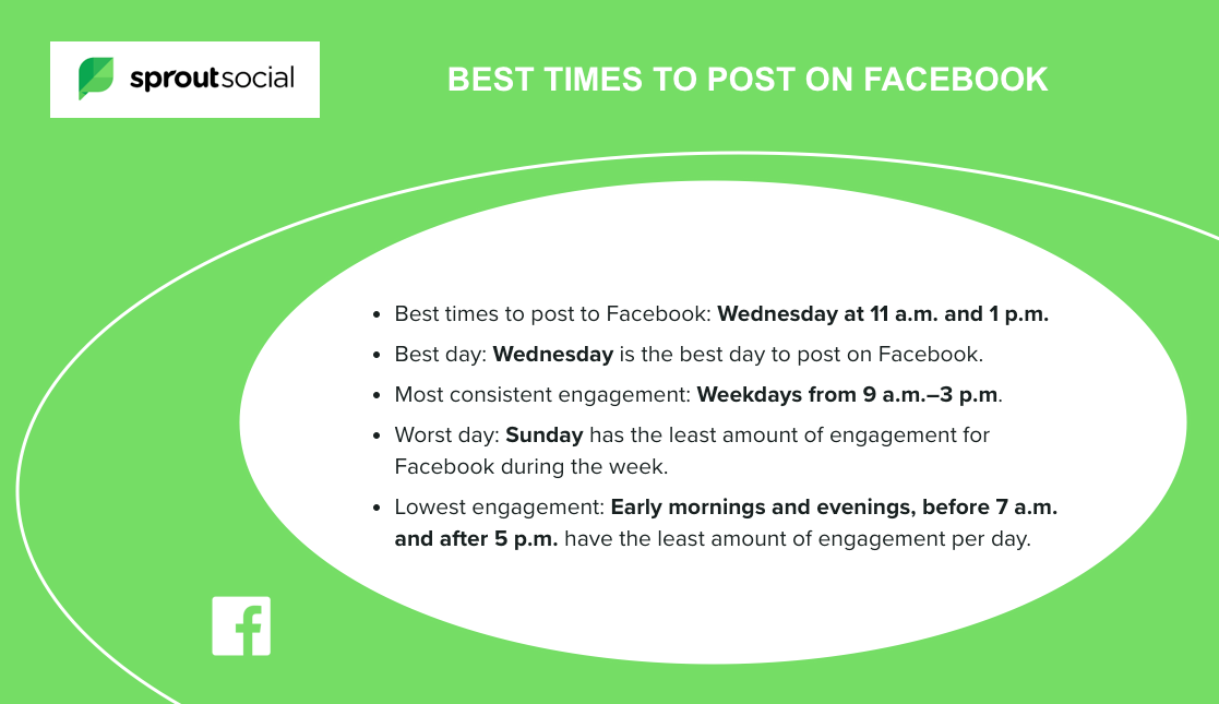SproutSocial report