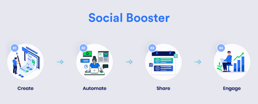 Social Booster