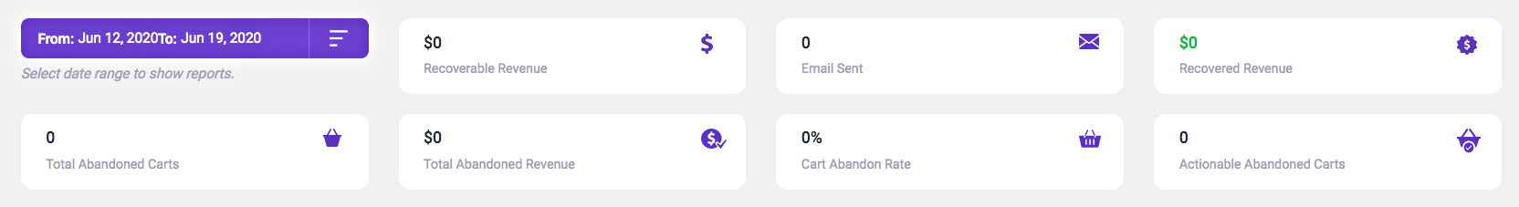 Cart Lift Analytics Data Report