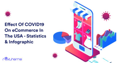 COVID19 On eCommerce In The USA Feature